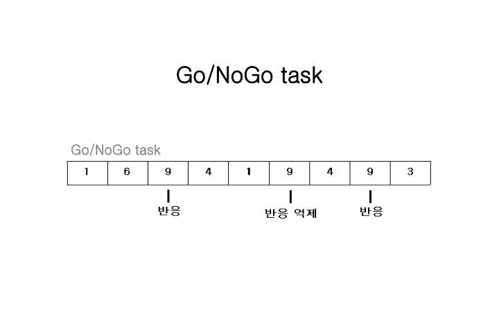 Go/NoGo task