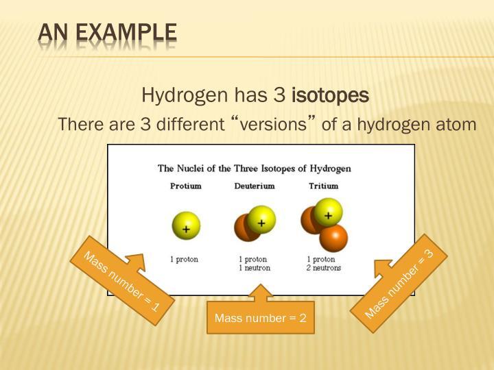 Hydrogen has 3