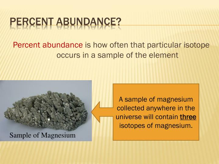Percent abundance