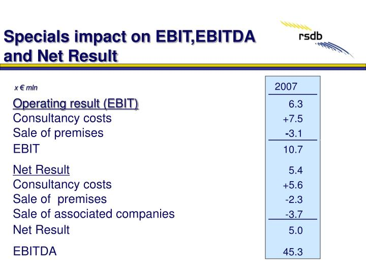 Specials impact on EBIT,EBITDA