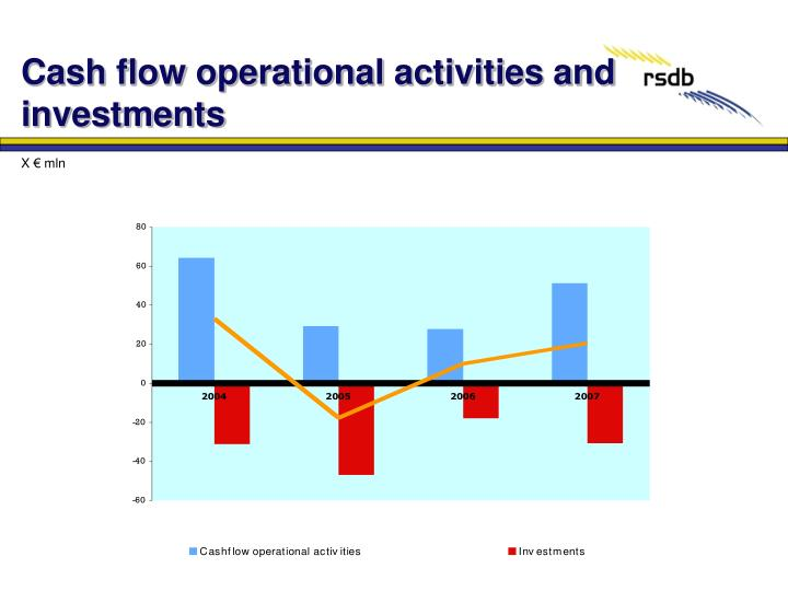 Cash flow operational activities and