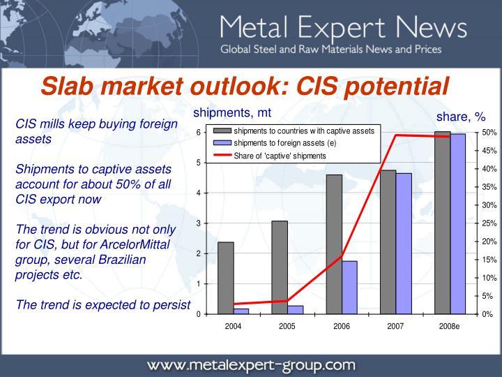 Slab market outlook: CIS potential
