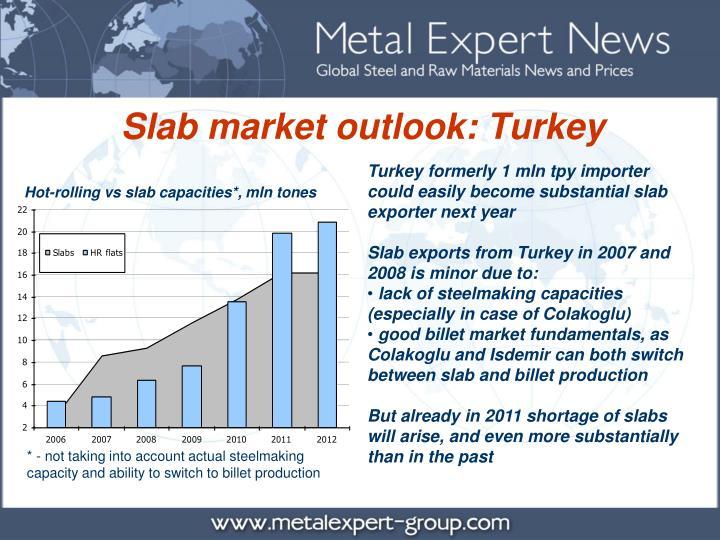 Slab market outlook: Turkey