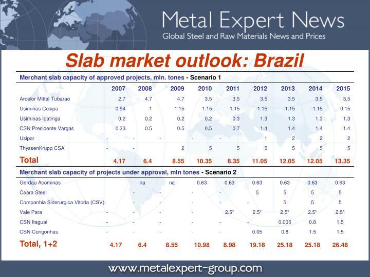 Slab market outlook: Brazil