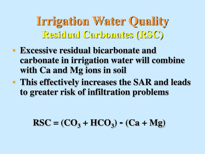 Irrigation Water Quality