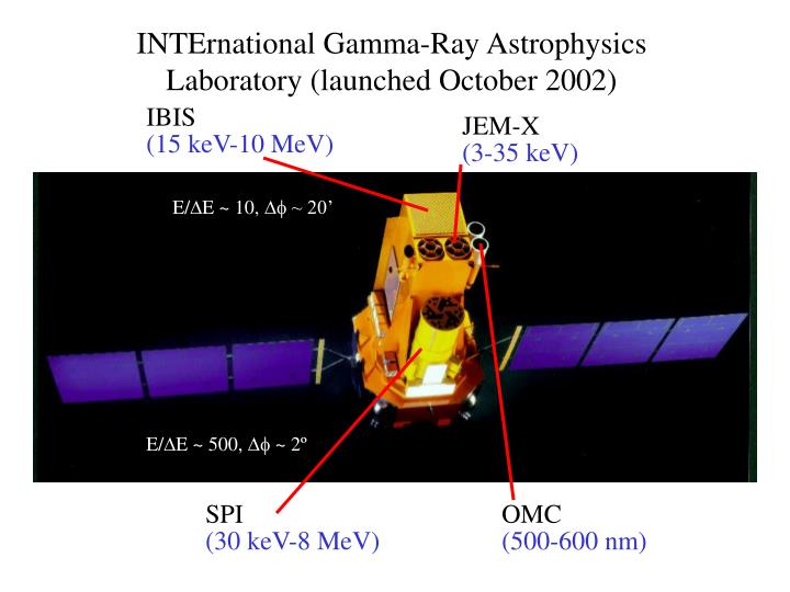INTErnational Gamma-Ray Astrophysics Laboratory (launched October 2002)
