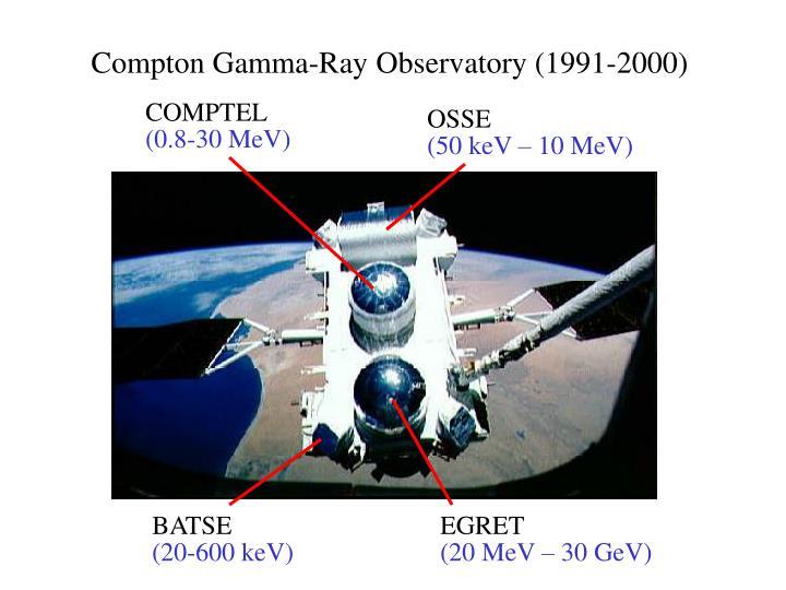 Compton Gamma-Ray Observatory (1991-2000)