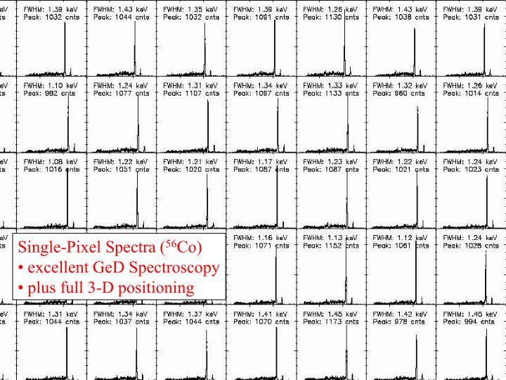 Single-Pixel Spectra (