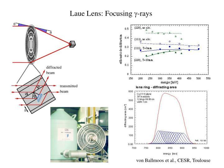 Laue Lens: Focusing