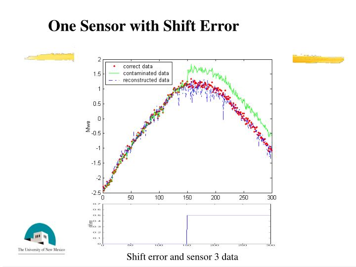 One Sensor with Shift Error