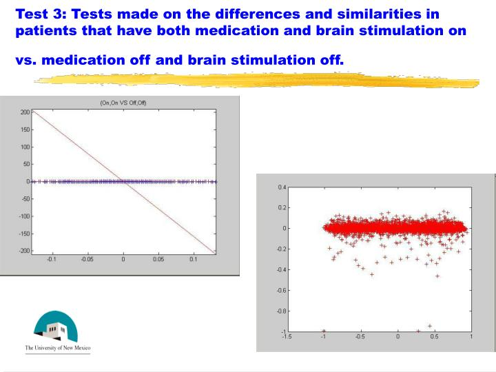 Test 3: Tests made on the differences and similarities in patients that have both medication and brain stimulation on vs. medication off and brain stimulation off.
