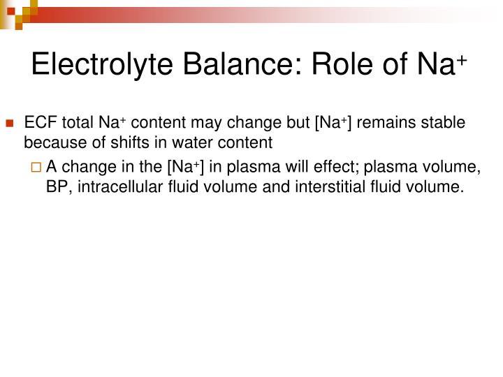 Electrolyte Balance: Role of Na