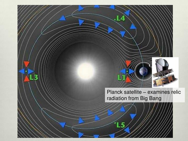 Planck satellite – examines relic radiation from Big Bang