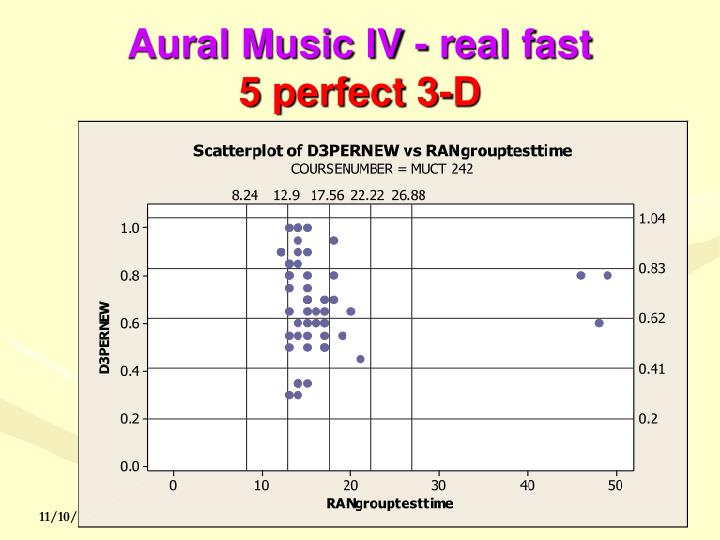 Aural Music IV - real fast