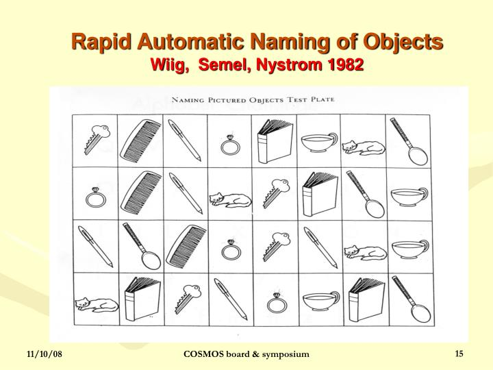 Rapid Automatic Naming of Objects