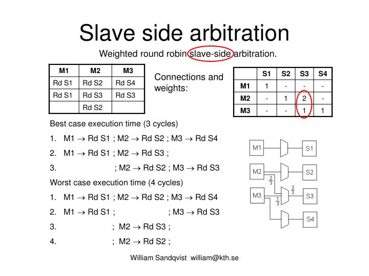 Slave side arbitration