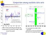 comparison among available data sets