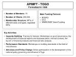 apimft togo formalized in 1998