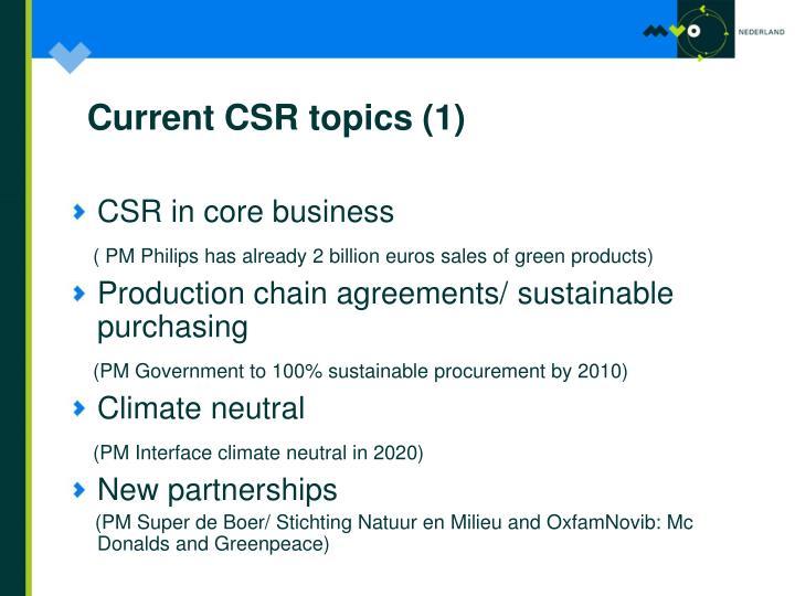 Current CSR topics (1)