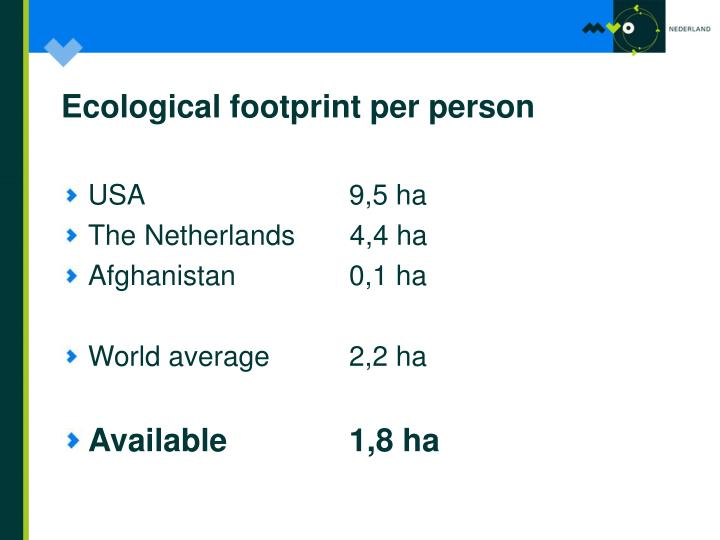 Ecological footprint per person