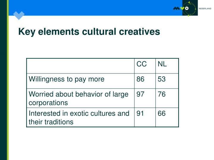 Key elements cultural creatives
