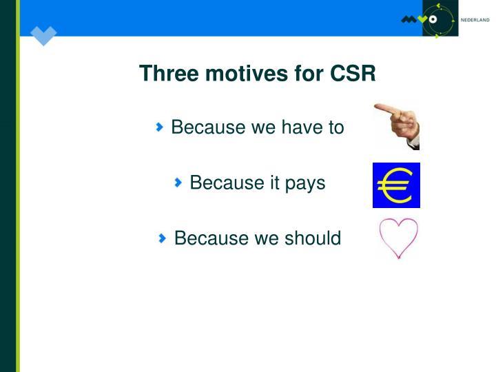 Three motives for CSR