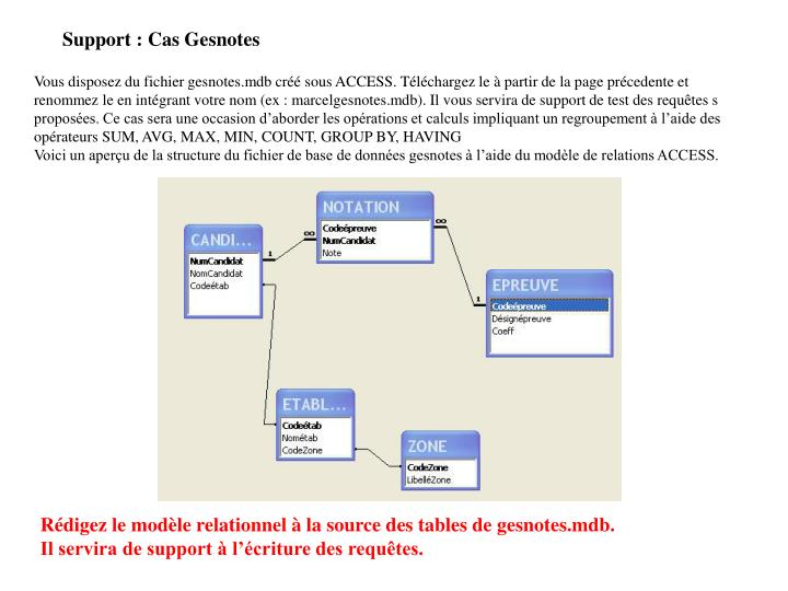 Support cas gesnotes