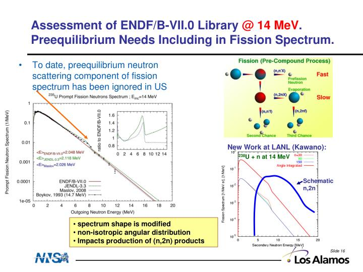 Assessment of ENDF/B-VII.0 Library