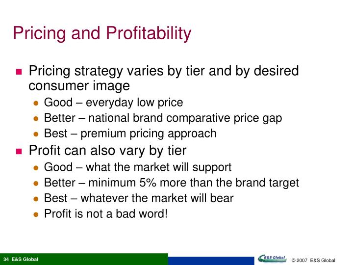 Pricing and Profitability