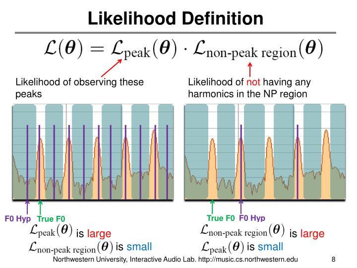 Likelihood Definition