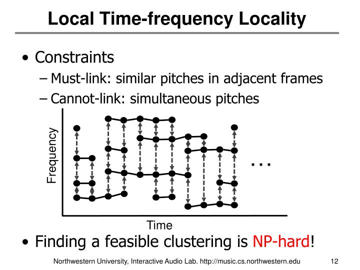 Local Time-frequency Locality