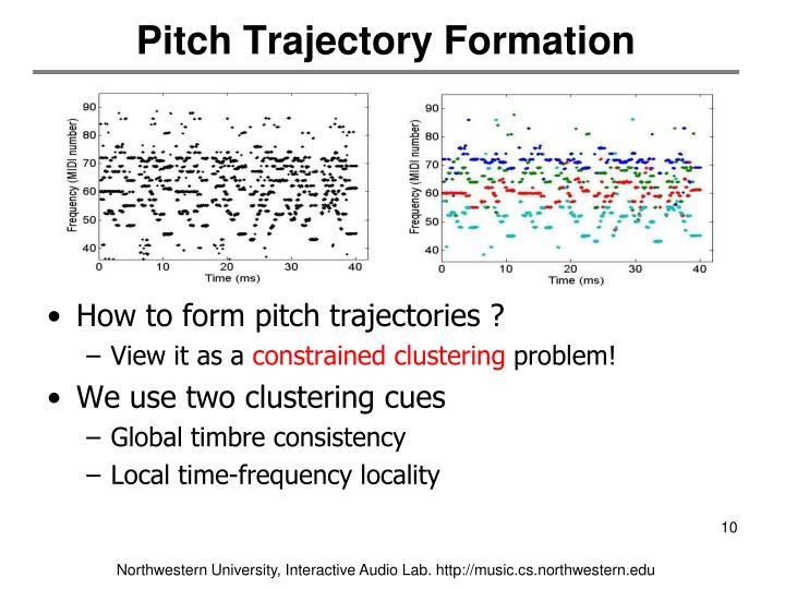 Pitch Trajectory Formation