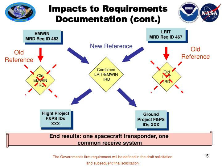 Impacts to Requirements Documentation (cont.)