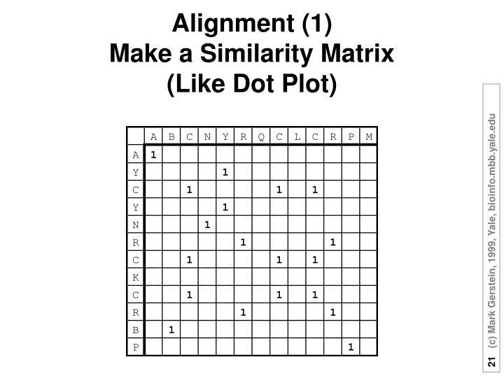 Alignment (1)
