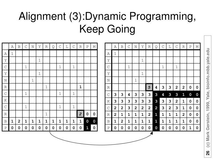 Alignment (3):Dynamic Programming,