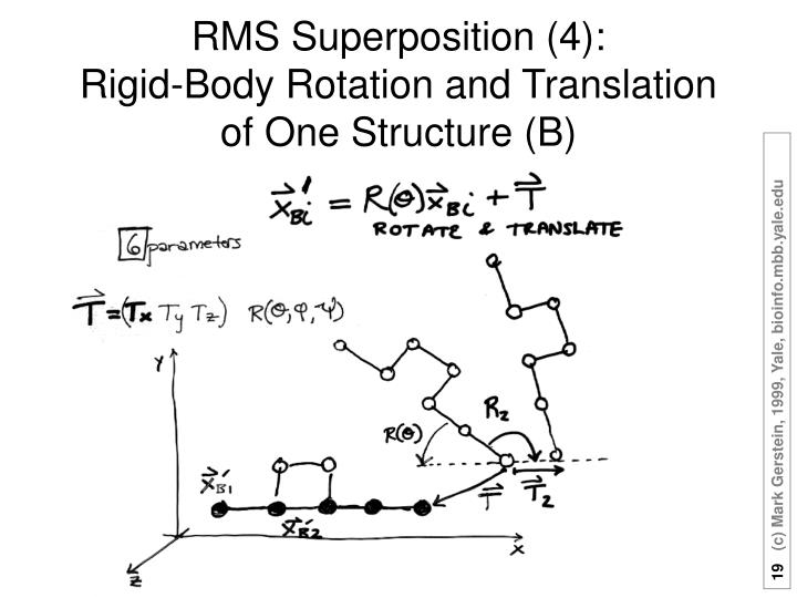 RMS Superposition (4):