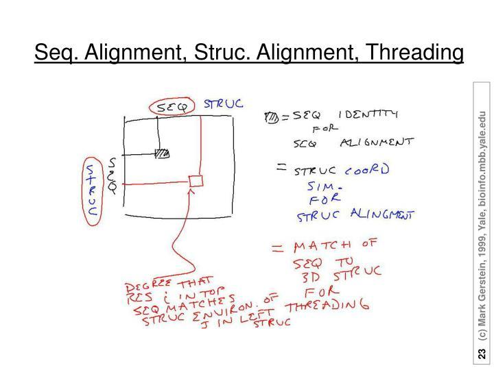 Seq. Alignment, Struc. Alignment, Threading