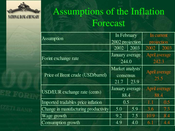 Assumptions of the Inflation Forecast