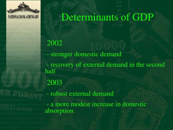 Determinants of GDP