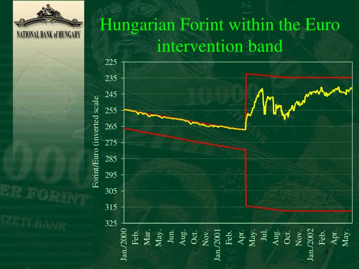 Hungarian Forint within the Euro intervention band