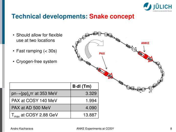 Technical developments: