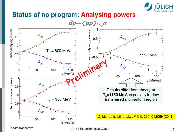 Status of np program: