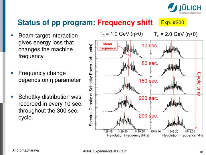 Status of pp program
