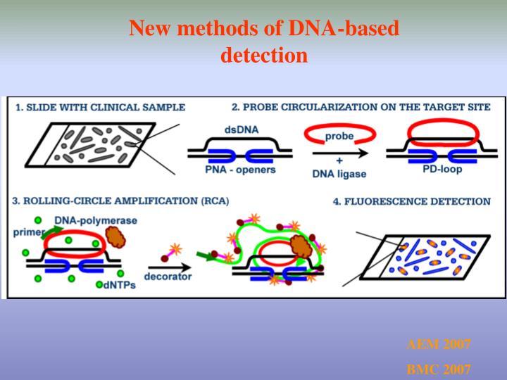 New methods of DNA-based detection