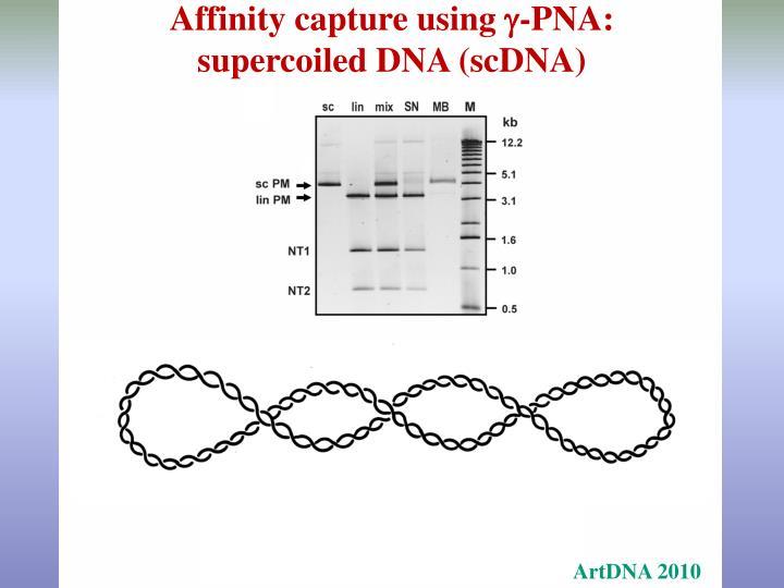 Affinity capture using