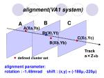alignment va1 system