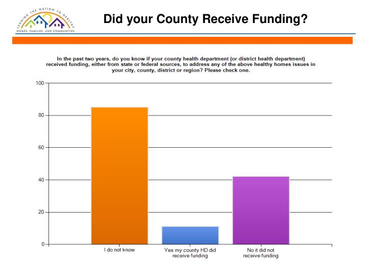 Did your County Receive Funding?