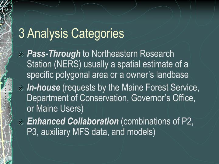 3 analysis categories