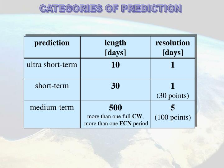 CATEGORIES OF PREDICTION