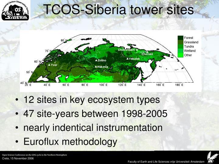 Tcos siberia tower sites1